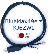 FTDI USB Programming Cable Yaesu FT-90 CT-29C
