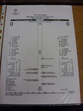 09/03/2011 Tottenham hotpsur V AC Milan [UEFA CHAMPIONS LEAGUE] - Full Time Repo