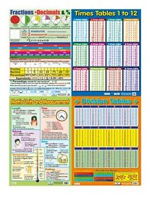 Educational Maths Posters / Chart Media / A2 size - 40 x 60 cm / set of 4