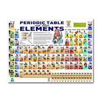 Periodic Table Of The Elements Art Silk Poster 13x18 24x32 inches