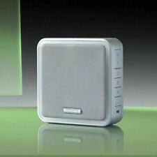 Articoli di accesso per la smart home e sorveglianza domestica