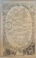 THEOLOGIE Religion RIESEN Original Blome Kupferstich um 1680 Kunst Charité GOTT