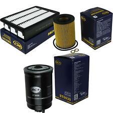 Inspektionspaket Service Kit Filtersatz Hyundai Santa Fé II CM 10058461
