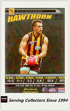 2006 AFL Teamcoach Trading Cards Silver Best & Fairest BF8 Luke Hodge
