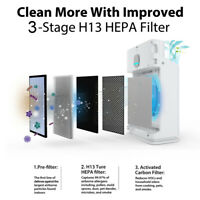 Medical Grade TRUE HEPA Filter for Simpure HP3-A Air Purifier Remove Allergens