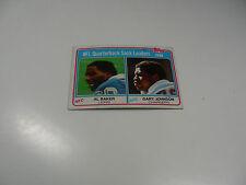 Al Baker/Gary Johnson1981 Topps NFL QB Sack Leaders card #3
