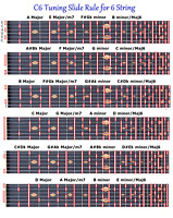 C6TH SLIDE RULE CHART FOR 6 STRING STEEL GUITAR - LAP PEDAL - EVERY NOTE ANY KEY