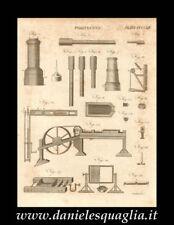 PIROTECNICA PYROTECHNY FUOCHI DI ARTIFICIO STAMPA ORIGINALE 1800