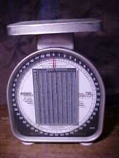 Pelouse Model Y50 Manual Postal Scale Made in U.S.A. Bridgeview, IL. *Works*