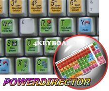 CyberLink PowerDirector keyboard sticker
