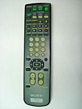 Sony TV Remote Control RM-Y901