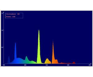 6 pack Interlux 4 FT 6500K 54W T5 HO Fluorescent High Output Grow Light Bulb
