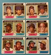 1974 topps Rbi, strikeout, home run, batting leaders lot