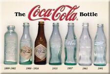 "2"" X 3"" Metal Sign Refrigerator Magnet Coca Cola Bottles1899 1915 - 1991"