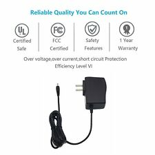 15V Power Supply for Amazon Echo 1st Amazon Fire TV 2nd  AC DC Adapter UL LISTED