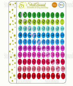 Weightloss Planner Stickers Weight Loss Tracker Motivational Stickers