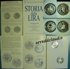 ITALIA STORIA DELLA LIRA 2000  DITTICO SERIE 1+1 LIRA  ARGENTO PROOF FS