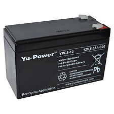 Unbranded Power Tool Batteries