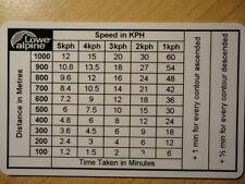 Lowe Alpine / Mountain Leader Timing Chart