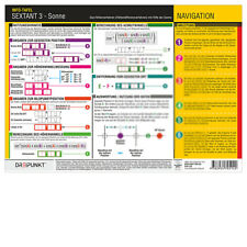 Sextant (3) - Höhenverfahren, Info-Tafel, DIN A4 # Höhendifferenzverfahren Sonne