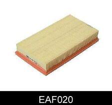 COMLINE AIR FILTER EAF020 FIT FORD TRANSIT CONNECT 1.8 DI 1.8 TDCI