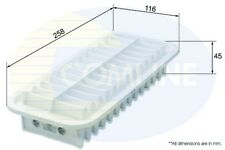 Comline Air Filter CTY12230  - BRAND NEW - GENUINE