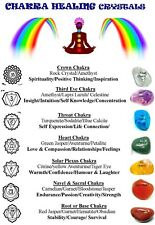 VY2 CHAKRA CENTERS CHART very detailed poster 24X36 new age health TOP NOTCH