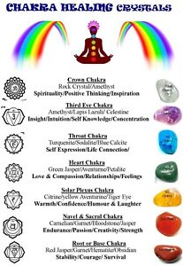 Chakra Healing Energies Wall Chart Poster Explanations Gemstones  A5 Laminated A