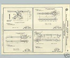 1937 PAPER AD Track Spike Puller Spec Specification Detail Drawing Railroad Tool