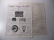 Vogtle, Facco, De Luca. Milano. Catalogo 8, Contagiri e contatori, 1922