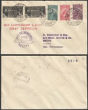 Brazil 1932 - Airmail cover to Recife- Zeppelin ...(8G-30566) MV-4925