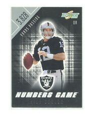 2002 Score Numbers Game #2 Rich Gannon/3828 Oakland Radiers