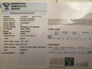 DIAMANTE CERTIFICATO IGI  ct 0,50 D IF