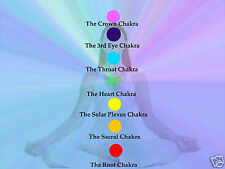 CHAKRA MEDITATION DVD VIEWS OF OCEAN & SKY, RELAXATION, CALMING, TRANQUIL