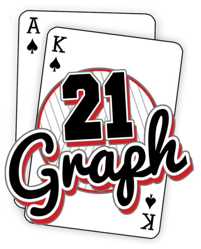 21graph