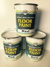 Polyurethane Industrial Garage Floor Paint RED 20LTRS