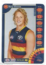2013 Teamcoach Silver (63) Rory SLOANE Adelaide