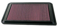 33-2924 K&N Replacement Air Filter MAZDA 3 1.6L-L4; 2004 (KN Panel Replacement F