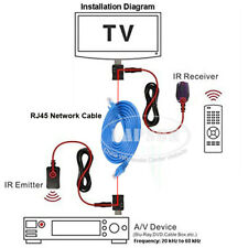 HDMI Remote Control IR Infrared Extender Repeater Emitter RJ45 F/ TV Box XBOX US