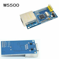 Ethernet y comunicación