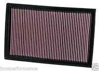 KN AIR FILTER REPLACEMENT AUDI A3/RS3 (8P) 2.5/3.2/QUATTRO 2003 - 2012