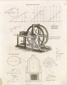 ANTIQUE Miscellanies Print - Straw Cutting Machine, Stove - REES Plate #B625