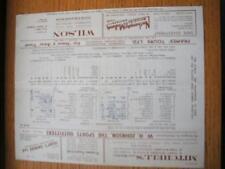 24/05/1952 Cricket Scorecard: Northamptonshire v Surrey