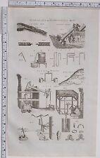 1788 Antiguo impresión hidráulica hidrostática Sifón Arquímedes tornillo máquina de vapor