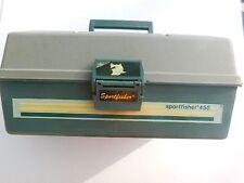 Caixa de equipamentos