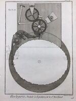 Ferdinand Berthoud 1765 Horlogerie Pendule à Équation Encyclopédie Diderot Clock