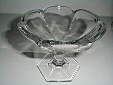 EAPG Jefferson/Central Glass KRYS-TOL KRYSTOL Colonial Paneled Jelly Compote