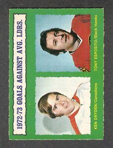 1973-74 DRYDEN & ESPOSITO GAA LL #136 NM+ OPC * KEY HOF GOALIE Stars Hockey Card