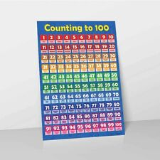 COUNTING  EDUCATIONAL LEARN TO COUNT CHILDRENS 1 -100 REVISION POSTER WALL CHART