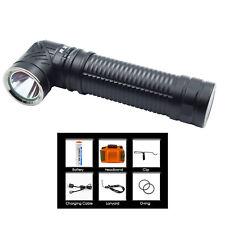 ROFIS R3 1250Lumen Magnetic USB Rechargeable Multi-angle EDC Flashlight Headlamp